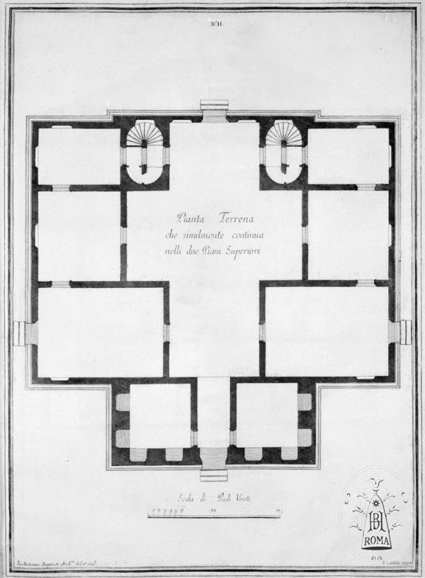ANTONIO BATTISTI, Rami cinque architettonici numericamente descritti, 1779